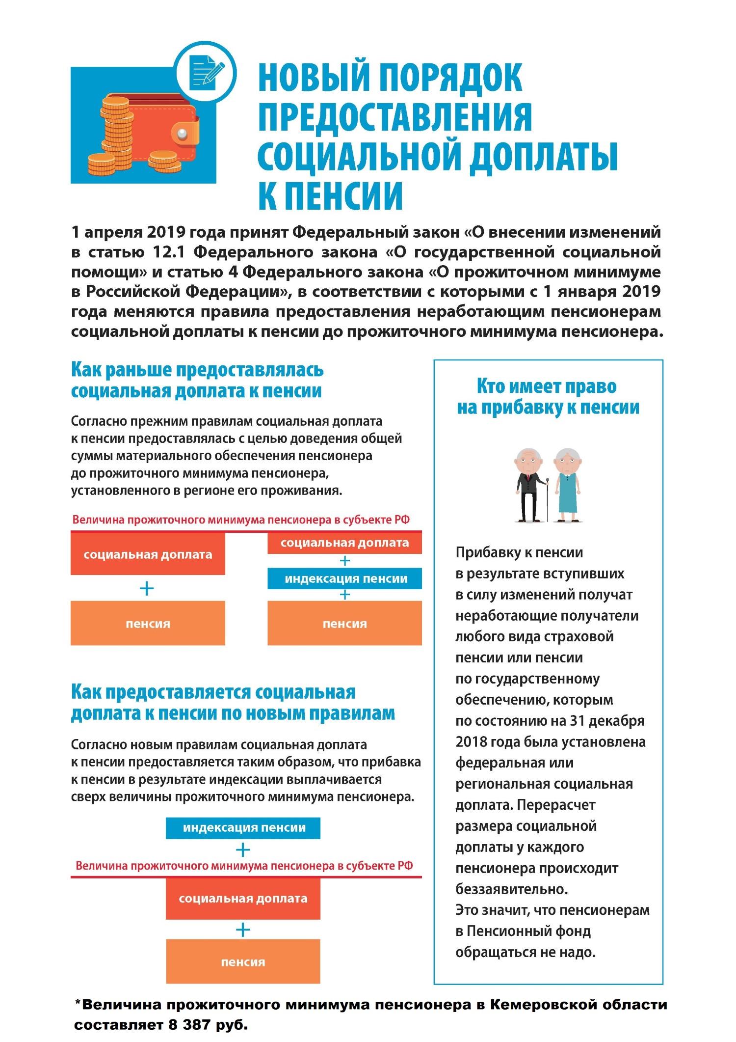добровольное вступление по обязательному пенсионному страхованию